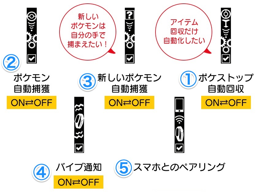 ポケモンGO Gotcha側のオートキャッチ設定
