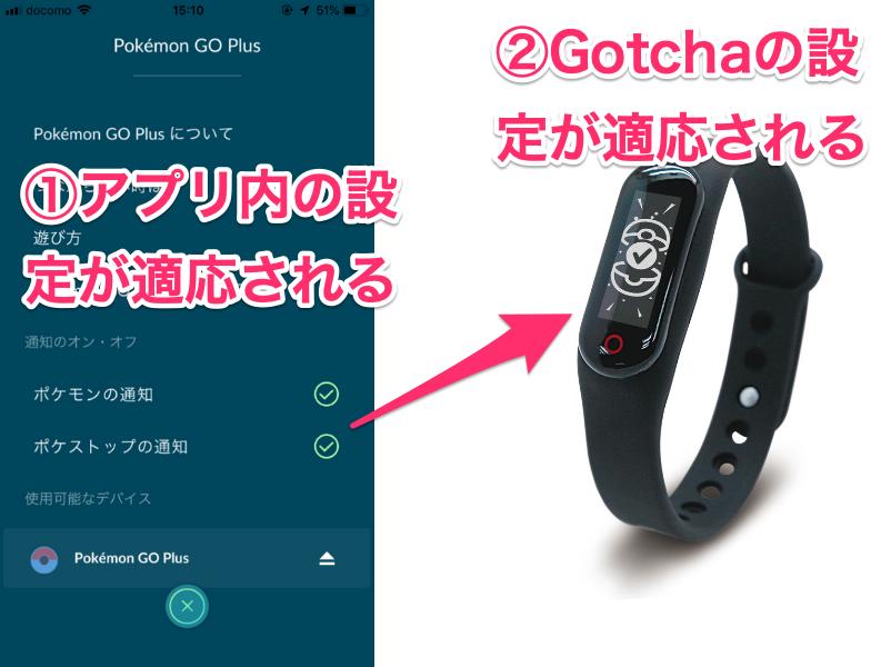 ポケモンGO Gotchaの設定が適応される順序の図解